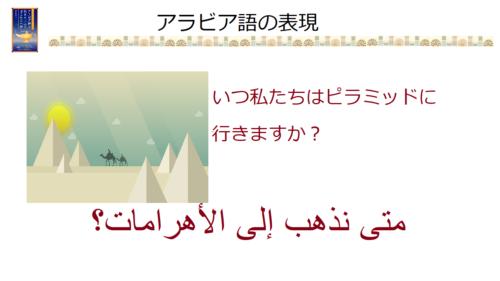 アラビア語で「いつ?」という質問をしてみよう。