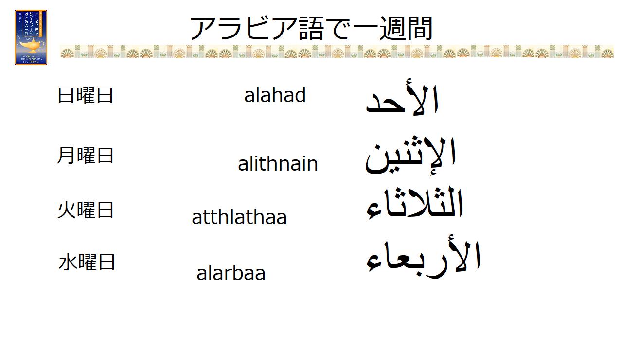 アラビア語で「今日は何曜日ですか?」「今日の日付はなんですか?」